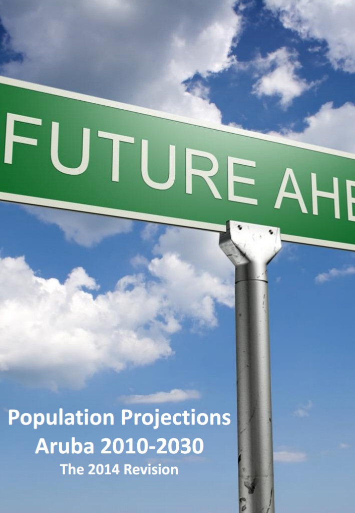 Population projections