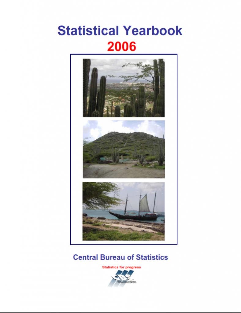SYB2006N