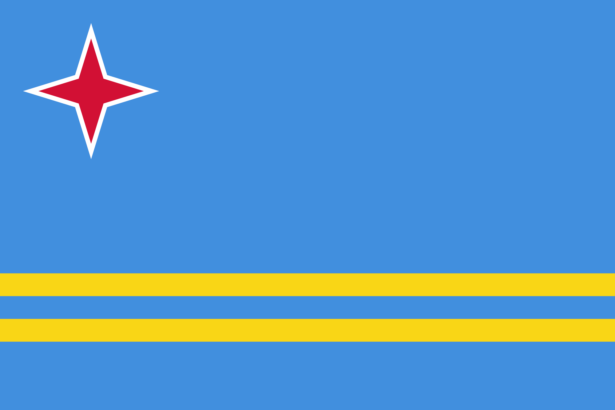 Aruban Flag