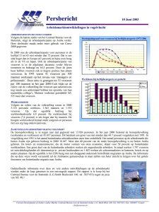 press release 2003