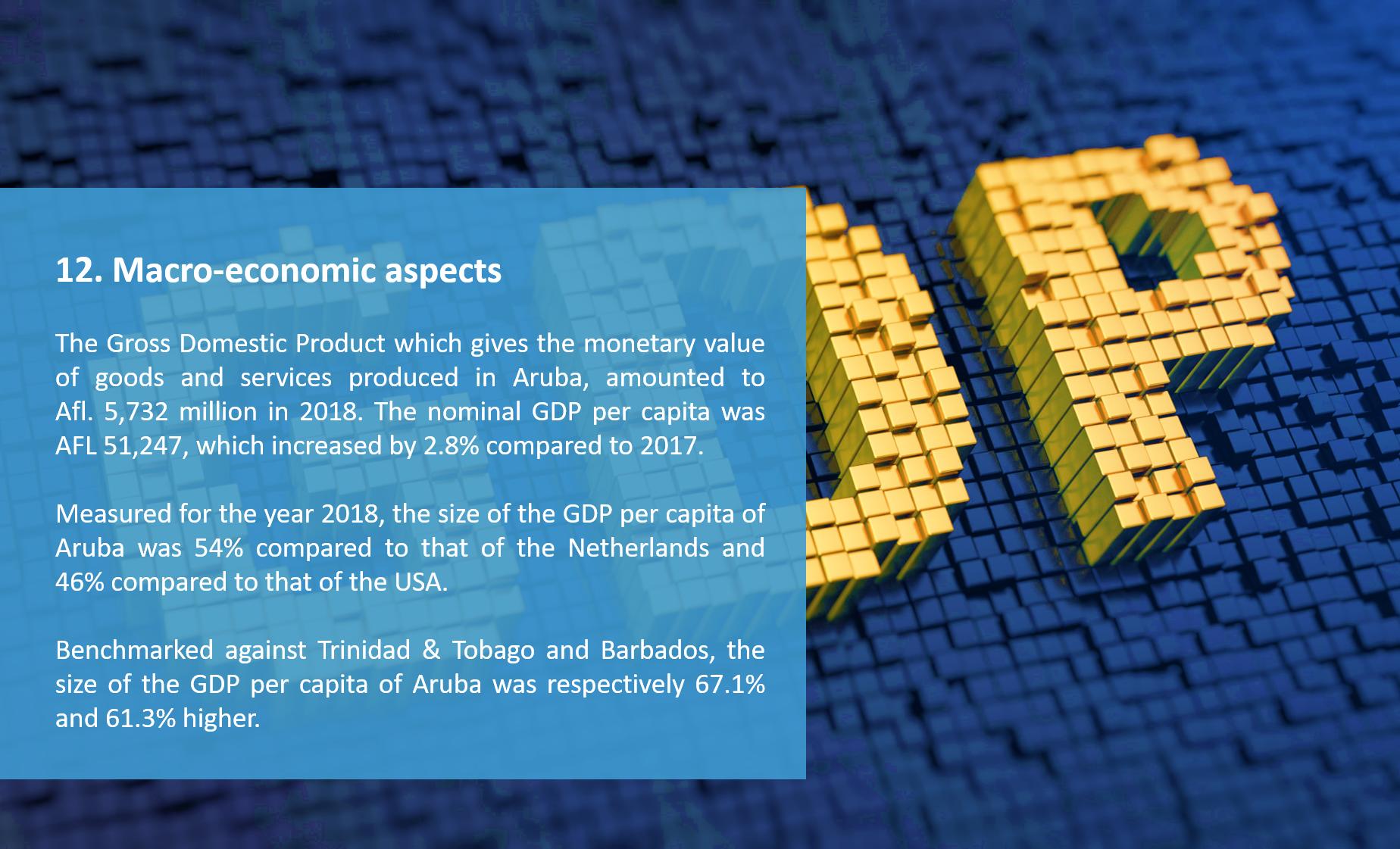 Chapter 12 - Macro economics